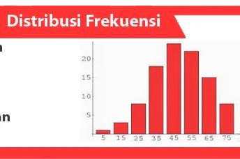 Distribusi-frekuensi-definisi-tujuan-bagian-jenis-contoh